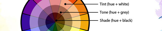 The Color Wheel and Color Theory