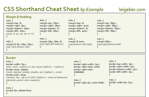 css cheat sheet for beginners pdf