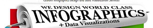 Infographic Design Team