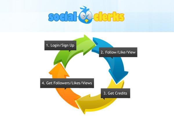 SocialClerks
