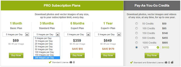 DepositPhotos Old Subscription Plans