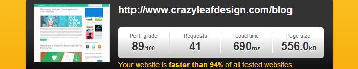 Crazyleaf Design Blog Speed