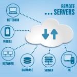 remote server image