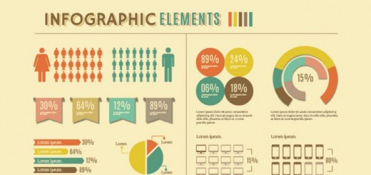Free Infographic Design Kits