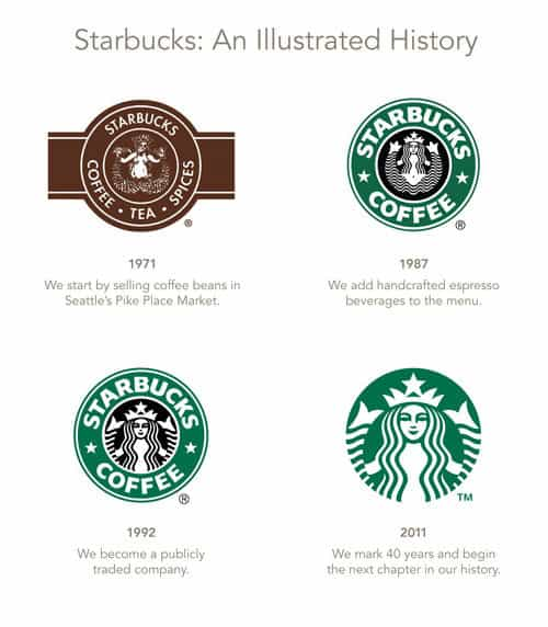 starbucks-logo-evolution-2