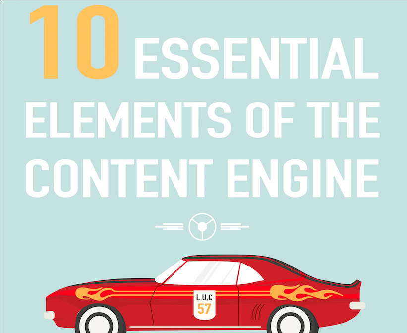 Successful Content Marketing Engine