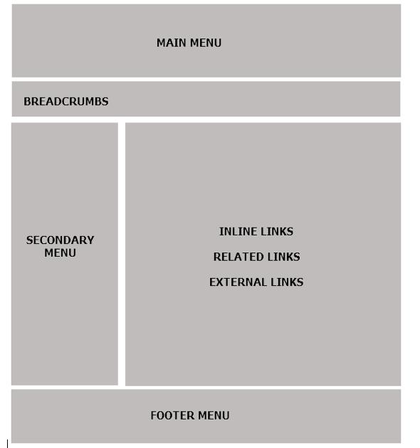 main navigational elements