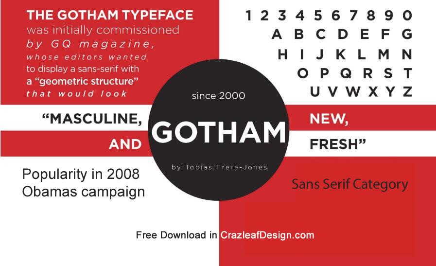 Gotham Font Free Download A Geometric Sans-Serif digital