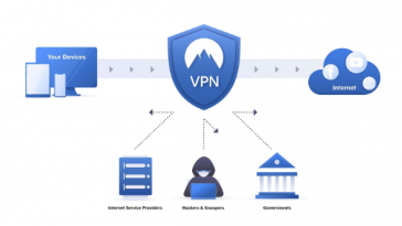 Browse Safely and Securely VPN