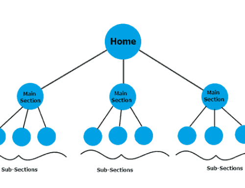 How to Create Website Structure That is SEO Friendly Navigation